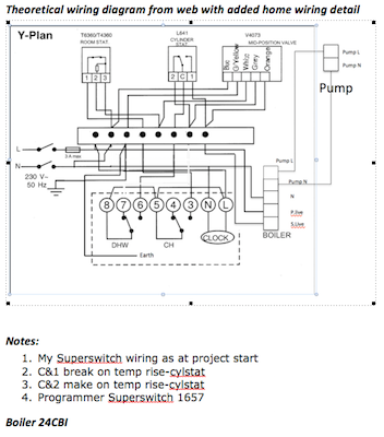 [SCHEMATICS_4JK]  I bought a Tado: My description of buying a Tado and installing it in my  home and using it. | Wiring Diagram For Tado Thermostat |  | John Merrifield